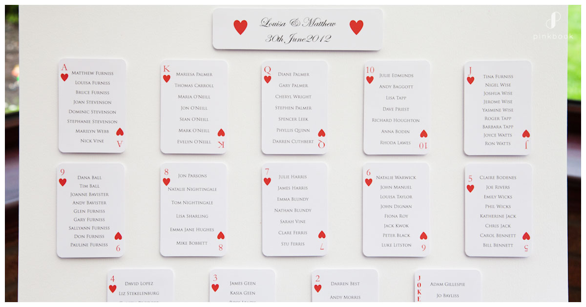 Wedding Seating Arrangements You Can't Live Without! | Pink Book