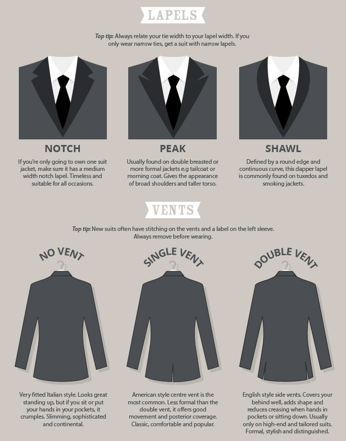 wedding-suit-guideline