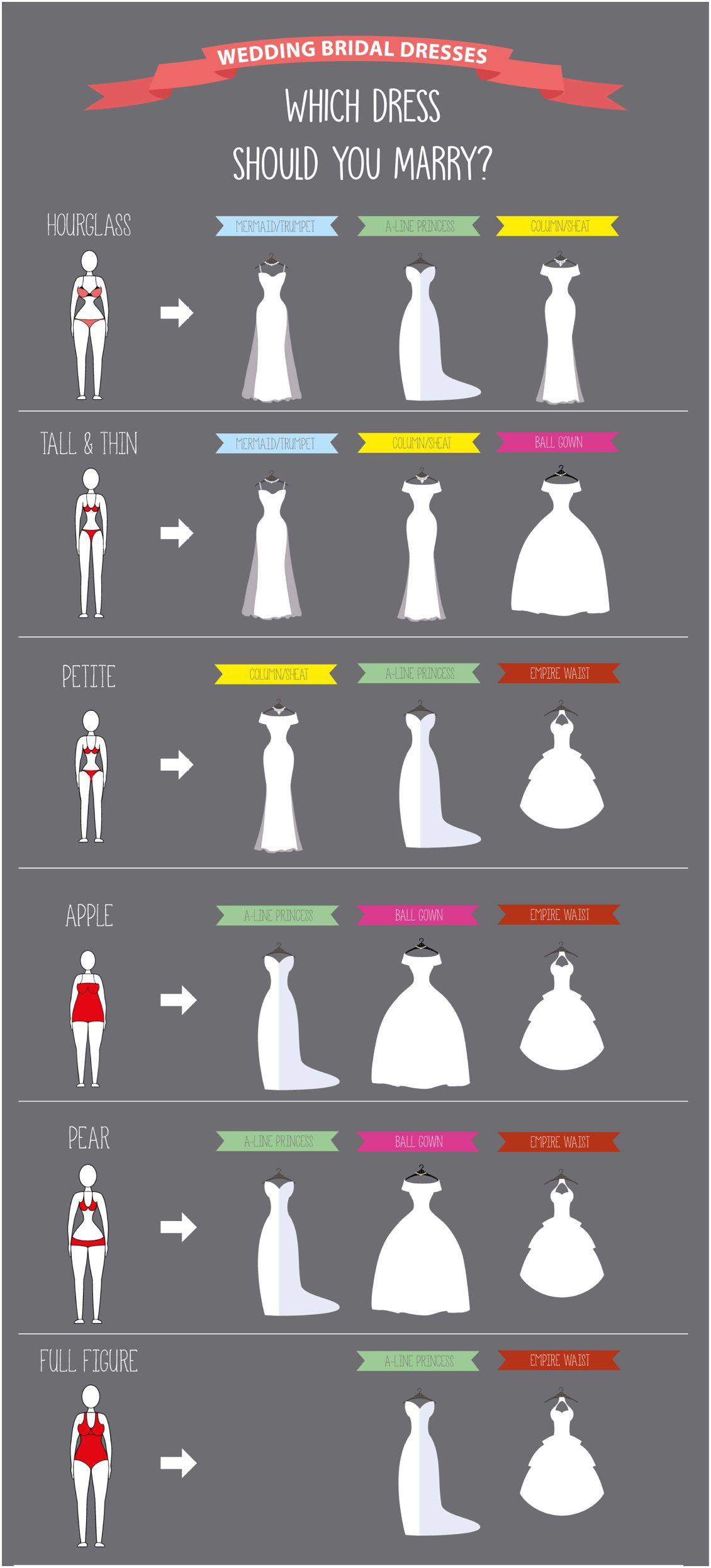 Finding The Best Wedding Dress For Your Body Type Pink Book