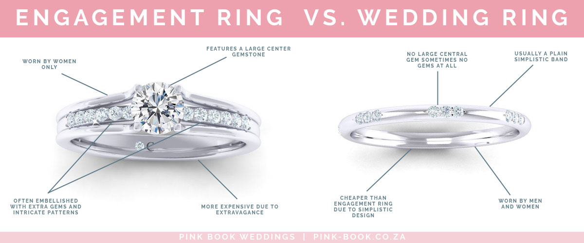 engagement ring vs wedding ring